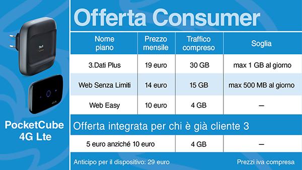3 Italia presenta il nuovo Pocket Cube Lte 4G - Cellulare Magazine